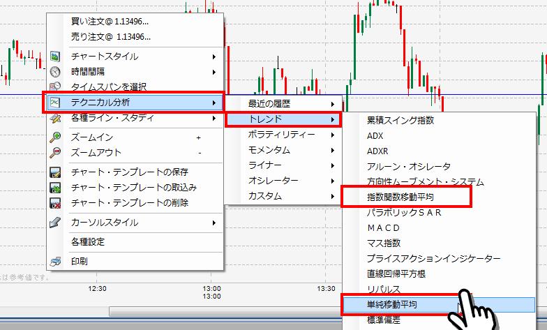 Currenex移動平均線表示
