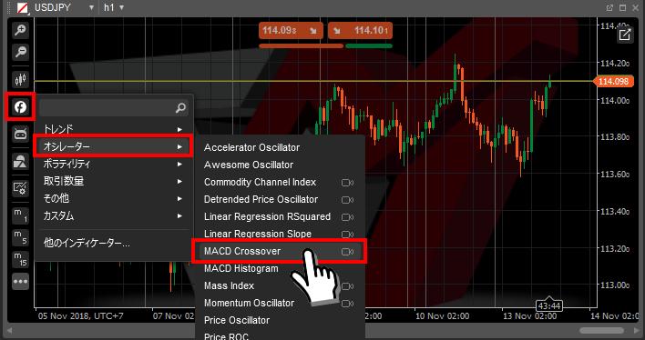 cTraderのMACD表示
