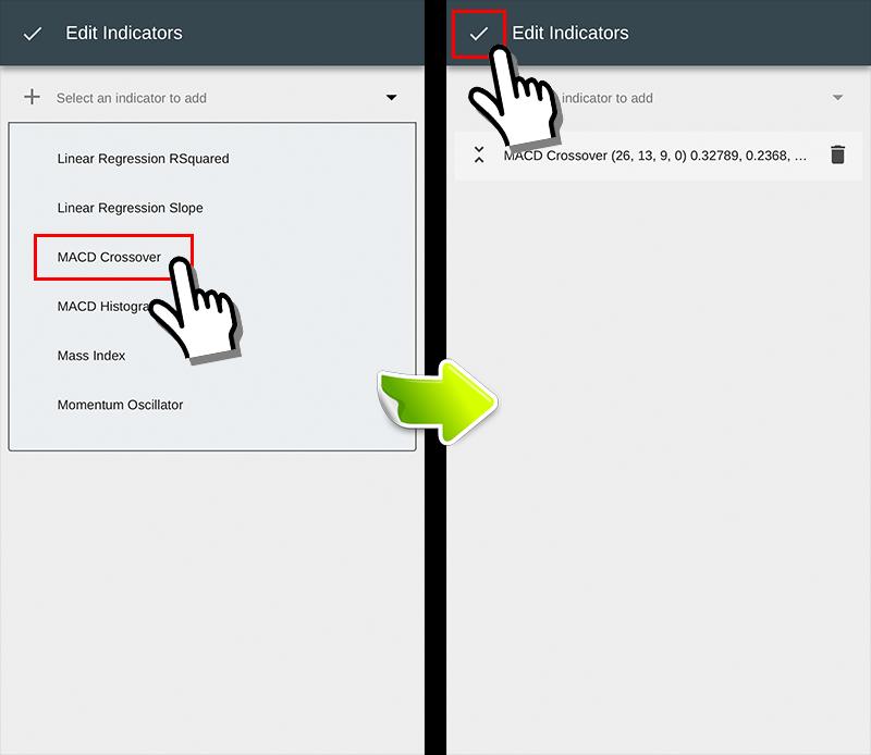 cTraderアプリのMACD表示